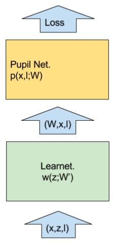 ff_oneshot_learner.png