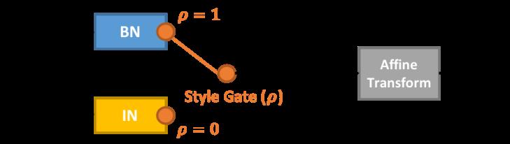bin_diagram